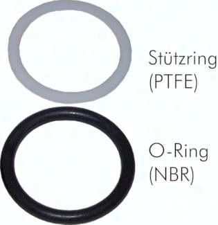 Dichtsatz für Steckkupplung ISO7241-1A, Baugröße 1